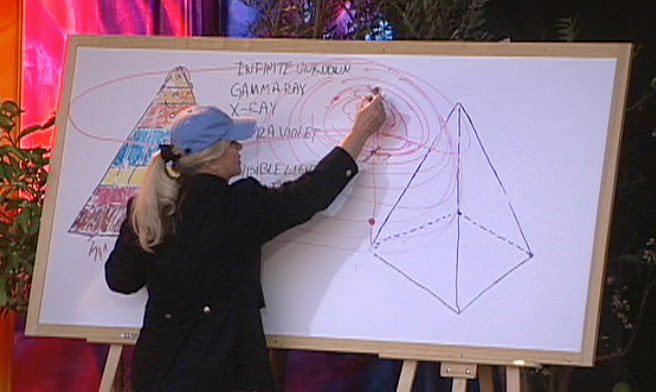 Ramtha drawing the solar system orbits in Cadaques, Spain, April 2001