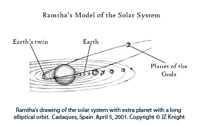 Ramthas school of enlightenment caltech scientists have now ramthas solar system diagram ccuart Choice Image